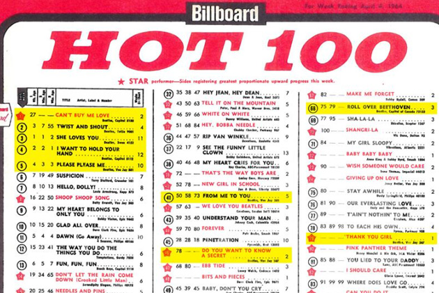 The Beatles, Billboard, Billboard Hot 100 chart, karoke cloud
